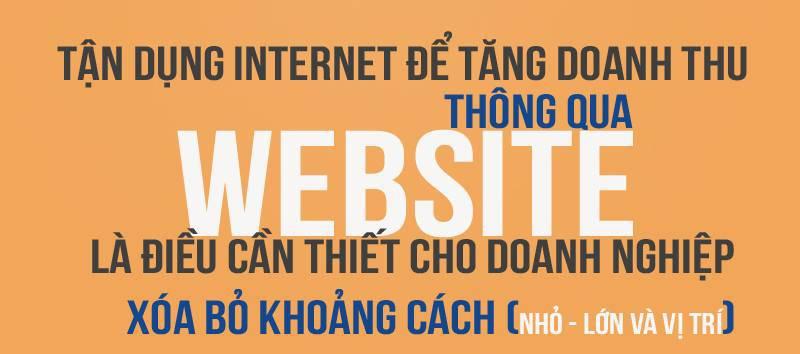 Website giúp doanh nghiệp quảng bá thương hiệu