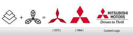 Logo Mitsubishi- thiết kế logo đẹp tại Bắc Ninh