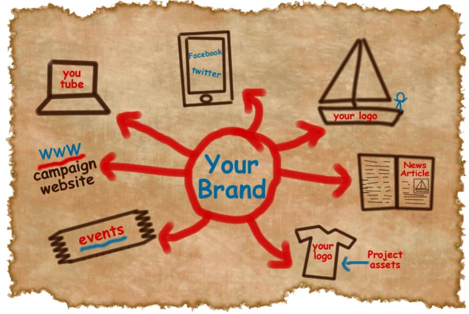 Cách quảng cáo thương hiệu online