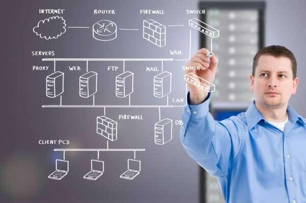 CCNA là gì? Chứng chỉ CCNA công nghệ thông tin