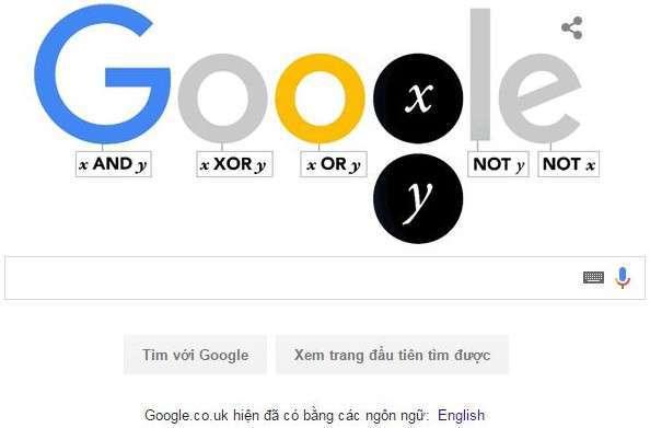 Giải mã thuật toán xuất hiện trong logo minh họa của Google ngày 2/11