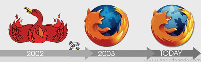 lịch sử logo firefox