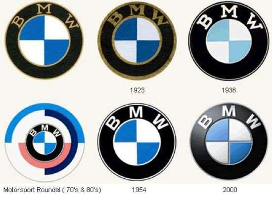 Ý nghĩa logo của các hãng xe ô tô nổi tiếng thế giới