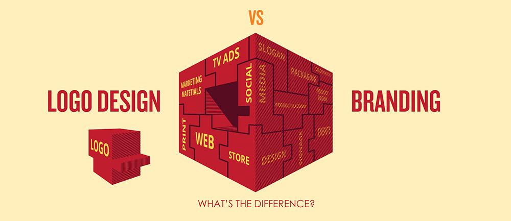 Logo và thương hiệu điều khác biệt