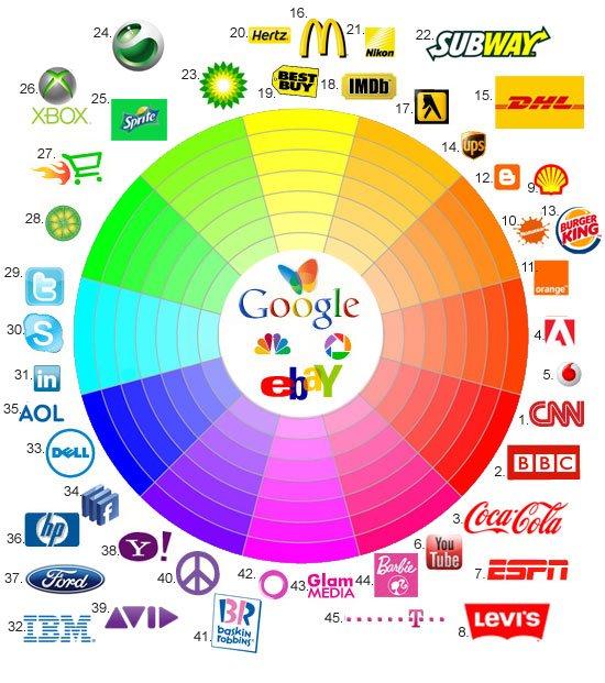màu sắc logo