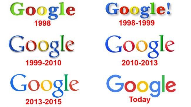lịch sử thay đổi logo của Google bạn còn nhớ