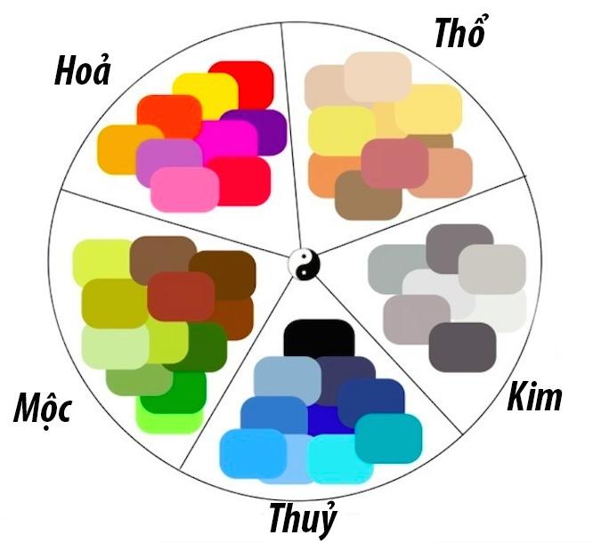 màu sắc logo người mệnh hỏa