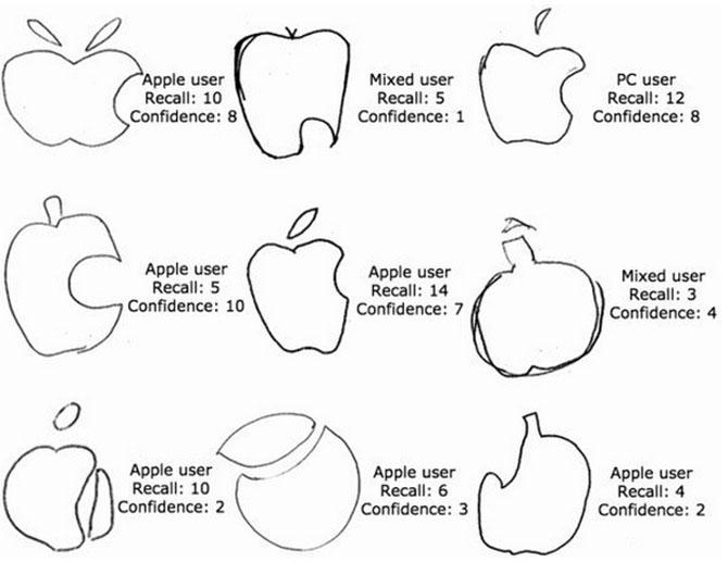 Khách hàng nghĩ và vẽ lại logo Apple