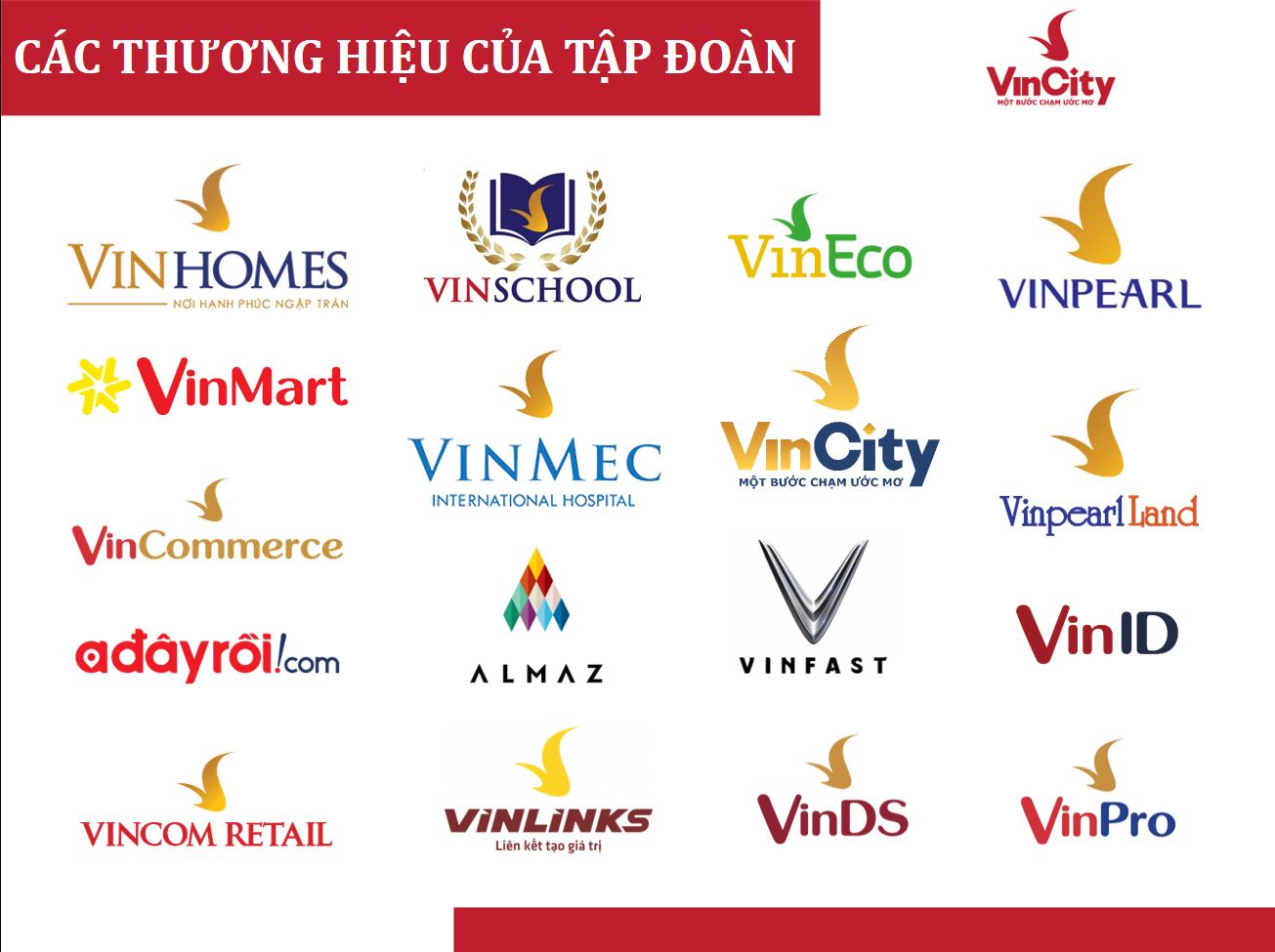 Kết quả hình ảnh cho logo Vingroup