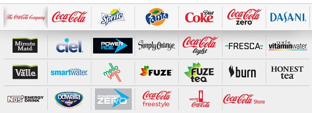 Doanh nghiệp nào sở hữu nhiều thương hiệu nổi tiếng nhất thế giới? - Ảnh 3.