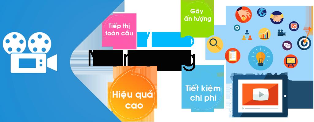 Kết quả hình ảnh cho các hìnht hực video marketing