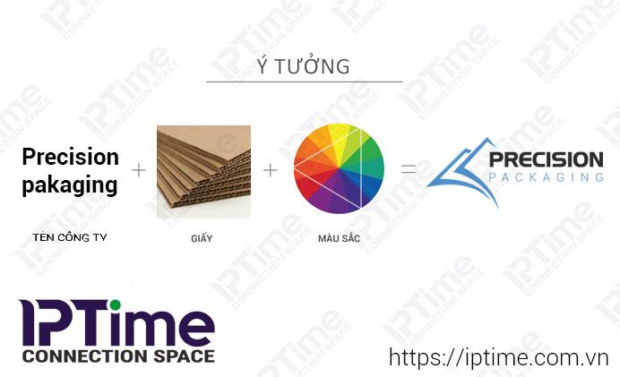 y-tuong-thiet-logo-cong-ty-sang-tao