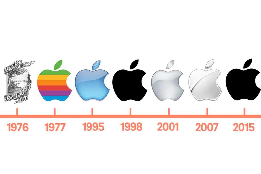thiết kế logo thay đổi