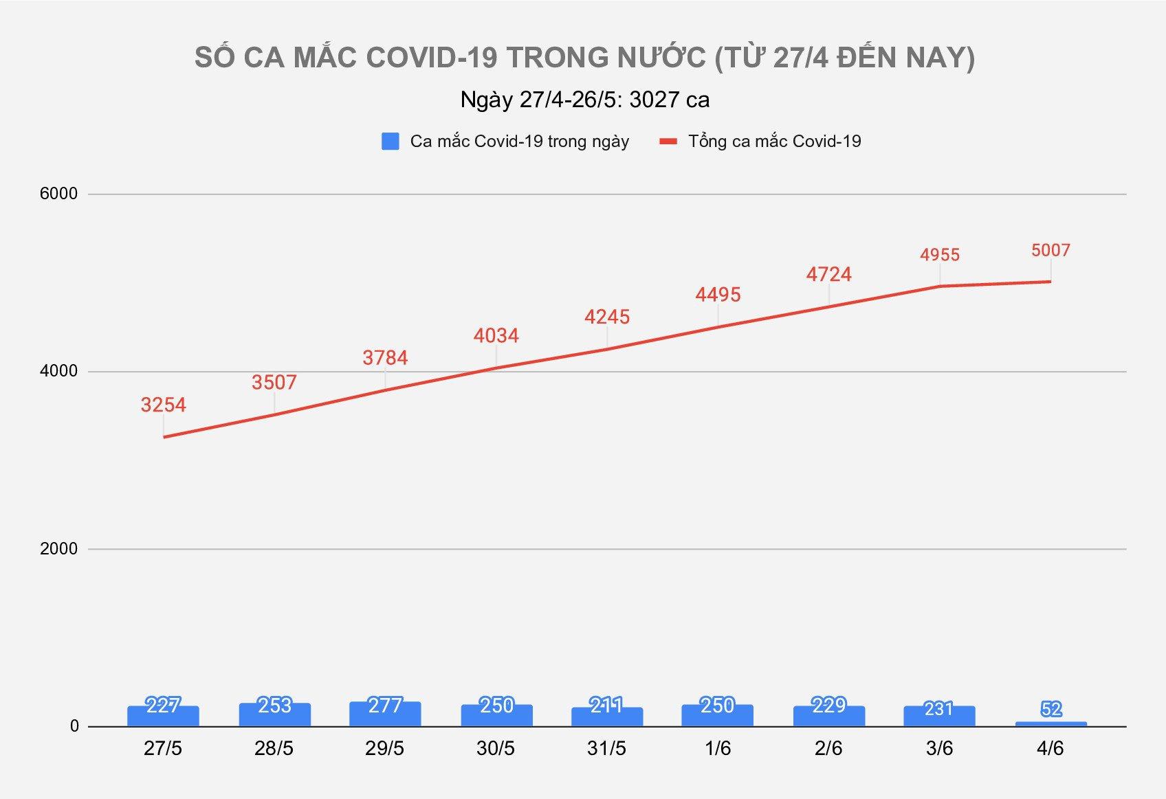 Dich Covid-19 bung phat tai Viet Nam anh 1